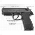 Beretta PX4 Storm FS .40 S&W 14rd Made in Italy 40 SW Layaway Available
